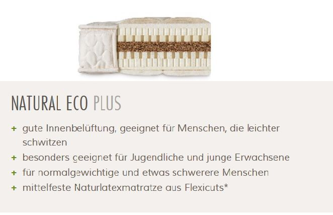 Natural-Eco-plus